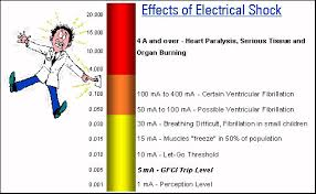 effects of electrical shock power distribution siemens