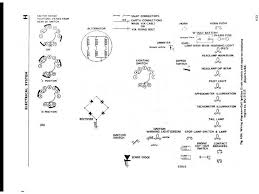 triumph british wiring diagram boyer dual coil 673 1000