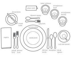 Formal Breakfast Table Setting The 25 Best Proper Table Setting Ideas On Pinterest Table