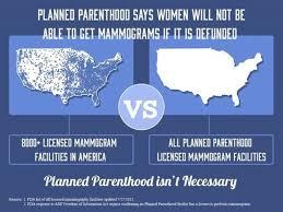 Mammogram Meme - meme these two maps destroy obama s planned parenthood lies
