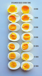 egg boiled steam boiled eggs with cooking times the root family review