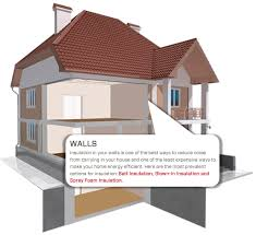 home restoration resources guide insulation usi building solutions