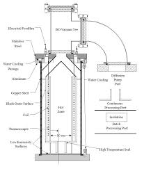 gravity furnace wiring diagram gravity wiring diagrams collection