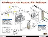 furnace installation central boiler