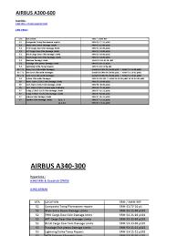 goodrich component maintenance manual airbus srm refs