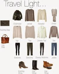 Ohio travel outfits images Best 25 fall travel wardrobe ideas capsule jpg