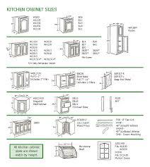 Measuring Cabinet Doors Impressive Standard Size Kitchen Cabinet Doors Attractive