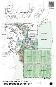 Planning Garden Layout by T E R R A F L U X U S Food