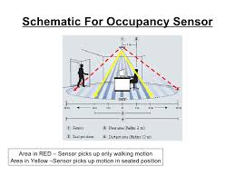 occupancy sensors lighting wiring diagram diagram wiring
