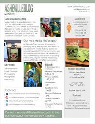 Home Source Design Center Asheville by Home Asheville Blog