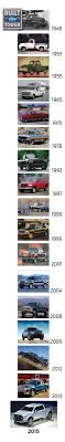 where are ford trucks made best 25 ford ideas on ford trucks and and