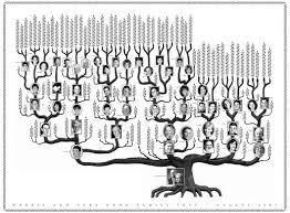 designing a family tree pertamini co