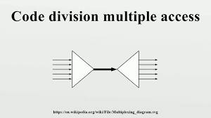 code division multiple access youtube
