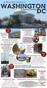 Washington travel and tourism images Best 25 washington dc attractions ideas washington jpg