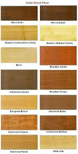 Types Of Flooring Materials Types Of Wood Flooring Materials Blitz