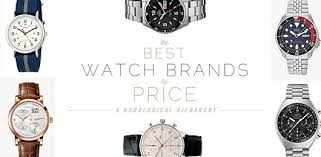 which brand is the best the best brands by price primer