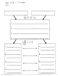 Categorizing Worksheets Back