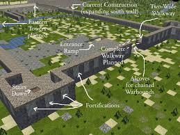 Bedroom Design Dwarf Fortress Let U0027s Play Dwarf Fortress Archive Rpgnet Forums