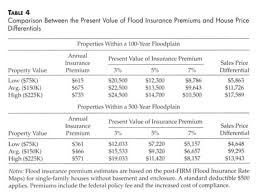 Flood Insurance Premium Estimate by Academic Onefile Document Flood Hazards Insurance Rates And
