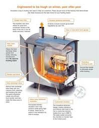 Free Homemade Outdoor Wood Boiler Plans by Homemade Outdoor Wood Furnace Plans Wood Boiler Pinterest
