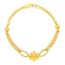 bracelet gold women images Buy malabar gold bracelet brbfmcha007 for women online malabar jpg