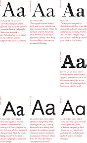 letter u2013 thinking with type
