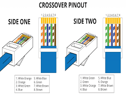 cat6 wiring diagram sharkawifarm com