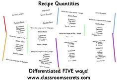 six differentiated worksheets sing chunking method division from