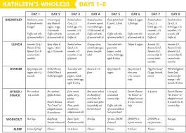 our journey to jaden toddler meals elimination diet pinterest