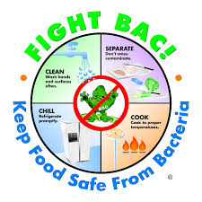 fight bac important food safety tips to be aware of this month