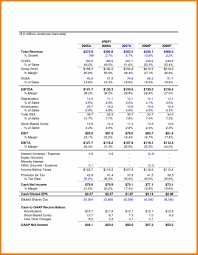 loss statement template excel profit and loss excel template