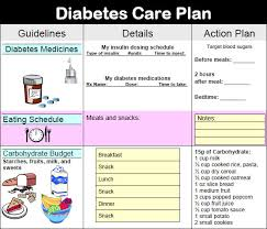diabetic breakfast meals 1400 сalorie meal plan sle plans diabetic meal plans and diet