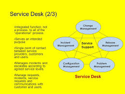 Service Desk Change Management Lecture Four Itil Stage 3 U2013 Service Transition Ppt Download
