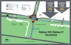 hwy 169 hwy 37 roundabout project mndot