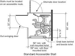 Ada Bathroom Handrails A Planning Guide For Making Temporary Events Accessible To People