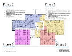 Physical Therapy Clinic Floor Plans Phasing Plan U2014 Department Of Family Medicine Unc Of Medicine