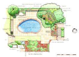 Backyard Planning Ideas Small Garden Planning Crafty Simple Design Plan Produced Using