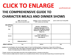 walt disney world character meals and dinner shows ranked in order