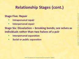 Six Selves - chapter 9 foundations of interpersonal communication ppt video