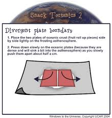 snack tectonics student instruction overheads