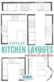 kitchen layout design ideas 12 diy cheap and easy ideas to upgrade your kitchen 4