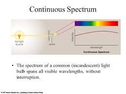 Incandescent Light Spectrum Chapter 5 Light The Cosmic Messenger Ppt Video Online Download