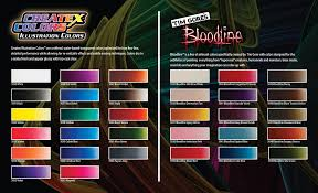 createx illustration and bloodline colors u2013 midwest airbrush