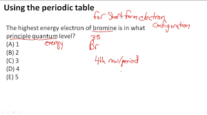 Bromine On The Periodic Table Using The Periodic Table To Write Short Form Electron
