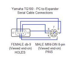 usb midi cable and ubuntu page 1