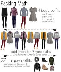 Alaska travel dresses images Avec amour packing math like this travel pinterest math jpg