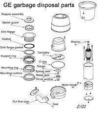 Install Disposal Kitchen Sink 64 Most Shocking How Repair And Install Garbage Disposal Kitchen