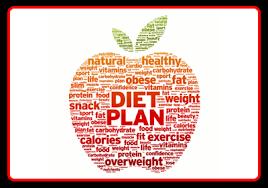 weight loss package u2013 15 days trial by shruti bharadwaj weight