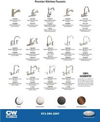 types of kitchen faucets home decorating for types of kitchen