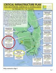 Florida Wetlands Map by Caloosahatchee Watershed Projects U0026 Funding Sanibelcaptivanews Com